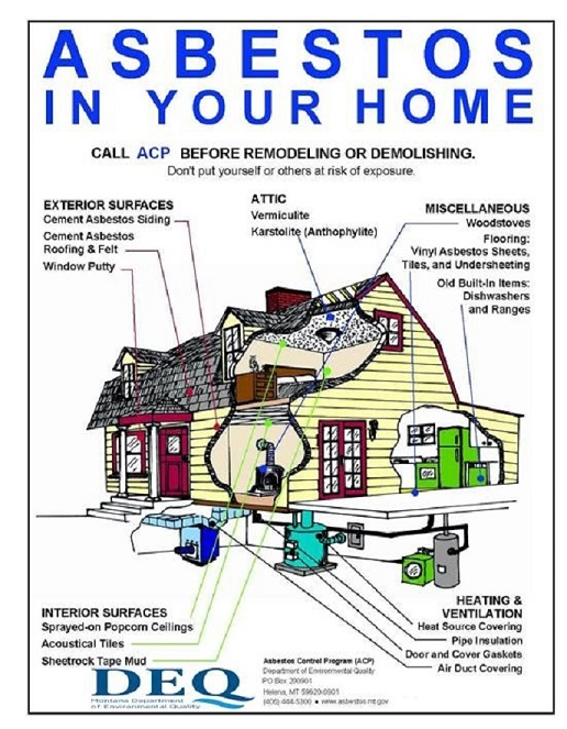 Montana Deq Gt Public Gt Asbestos Gt Hmowner