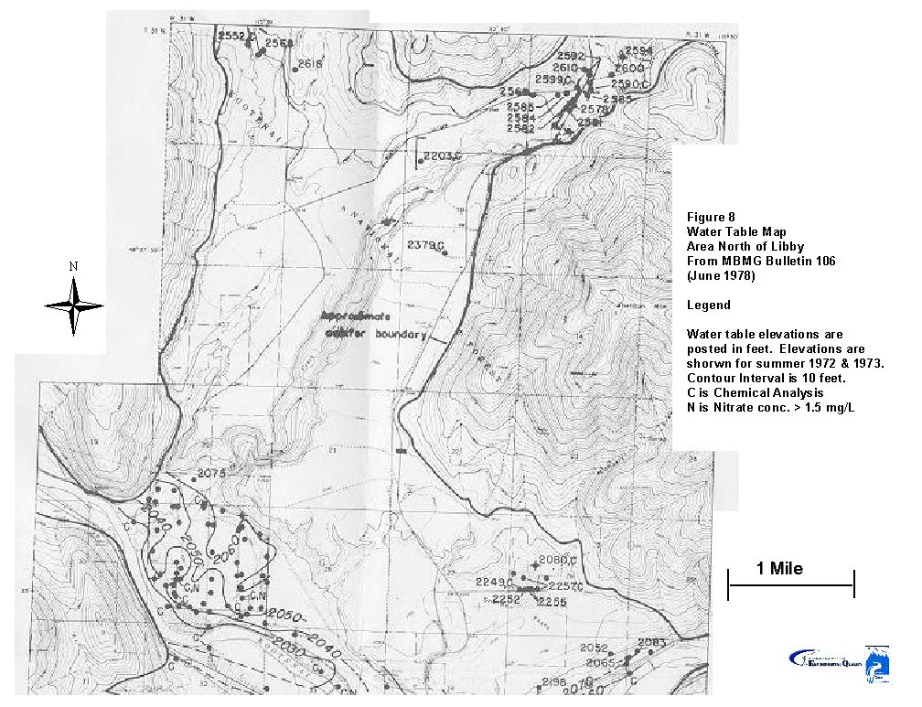 Montana Deq Source Water Assessment Report White Haven